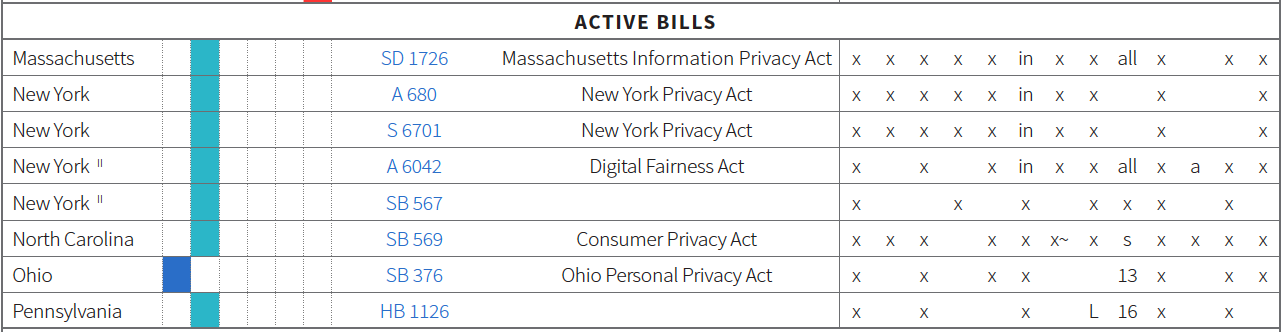state privacy laws - 2