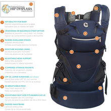 Load image into Gallery viewer, Contours Journey GO 5-in-1 Baby Carrier - Daydream Grey - Posh Baby Co.