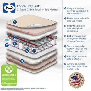 Sealy Cotton Cozy Rest 2-Stage Crib and Toddler Mattress - Posh Baby Co.