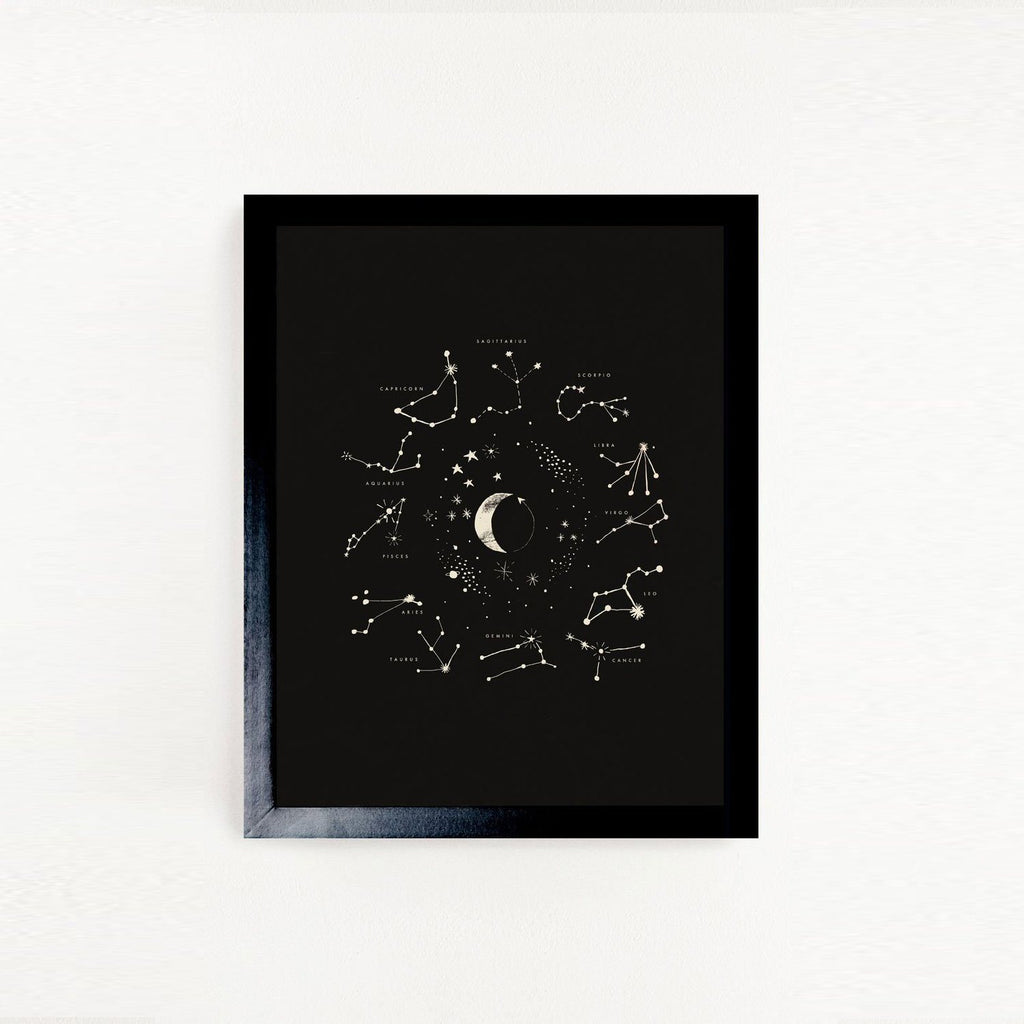 Astrology Art Print - Project Nursery