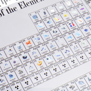 Periodic Table [ FREE SHIPPING ]