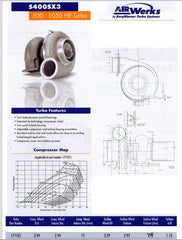 BorgWarner Airwerks S400SX3-75, S475, S474, S400-75, or S375 with 1.10 A/R Twin Scroll Turbine Housing
