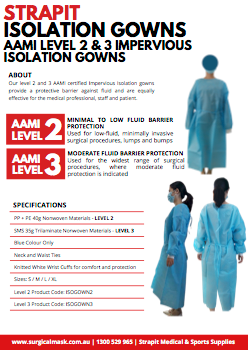 LEVEL 3 ISOLATION GOWN - Universal