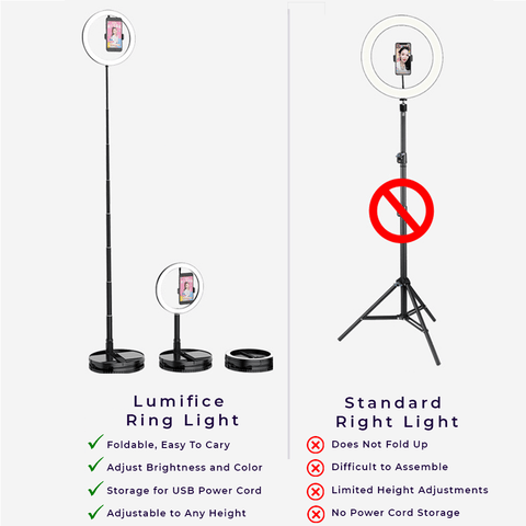 Ring Light - 10 inch LED Professional Ring Light, with Phone Holder and Adjustable Height