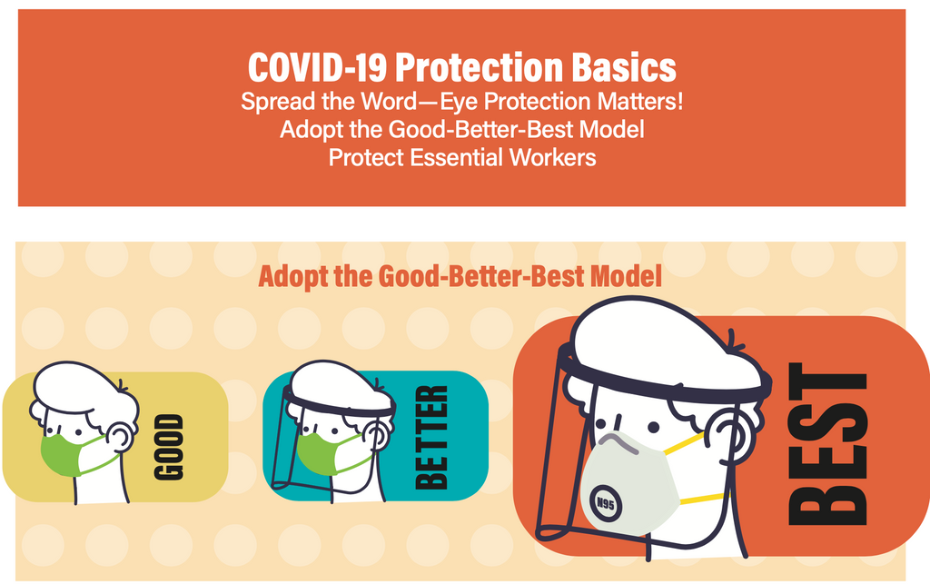 ZVERSE LAUNCHES GOOD-BETTER-BEST MODEL FOR COVID-19 PROTECTION