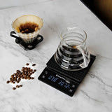 Coffee scale 2 deal