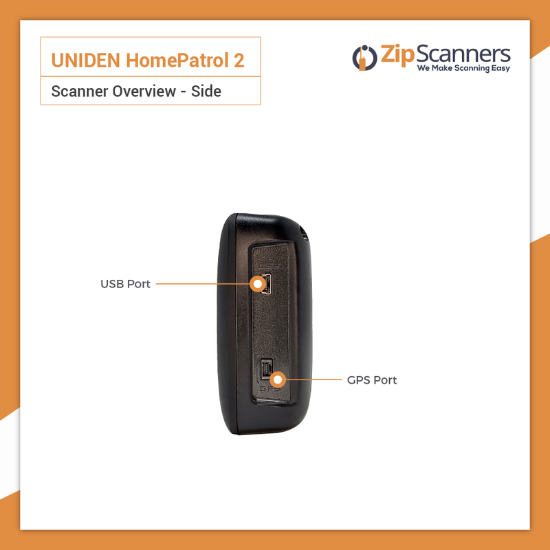 HomePatrol 2 Police Scanner Uniden Digital Base Scanner BACK Side