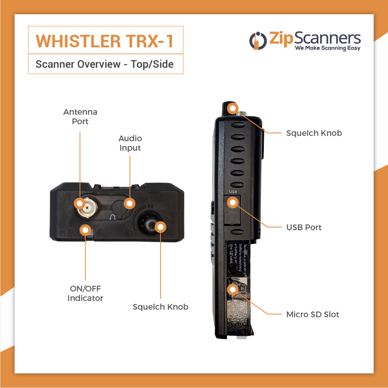 Police Scanner Sale  Whistler's Best Scanner + FREE Programming TRX-1 Details