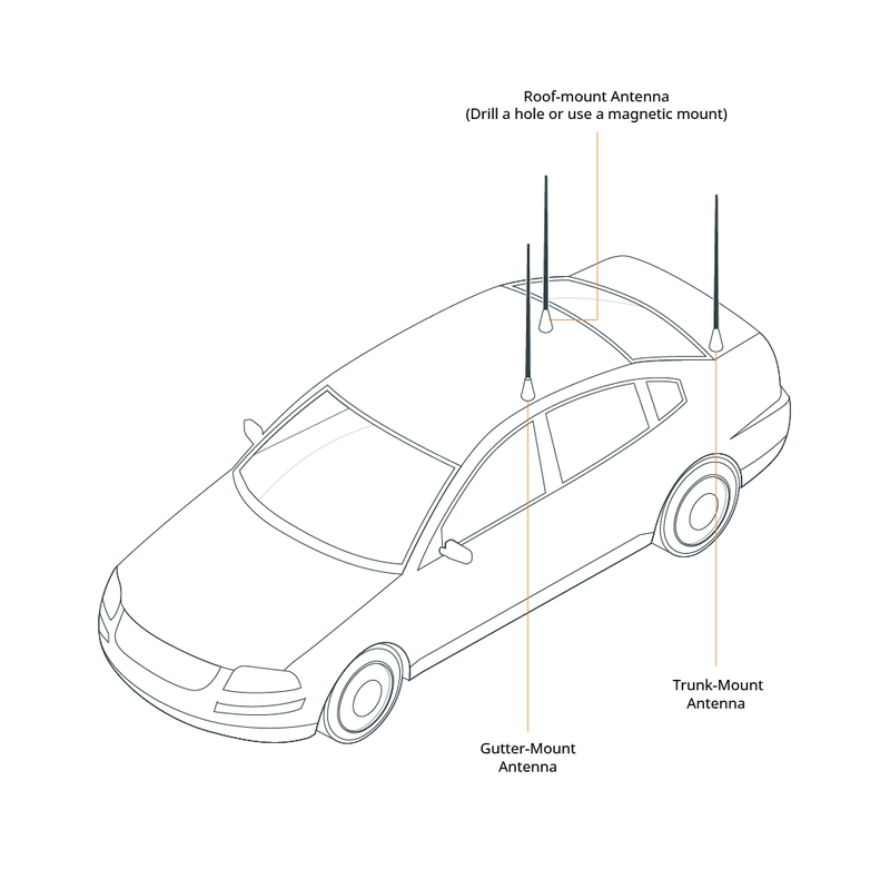 Glass Mount Police Scanner Antenna | Vehicle Wide Band Diagram