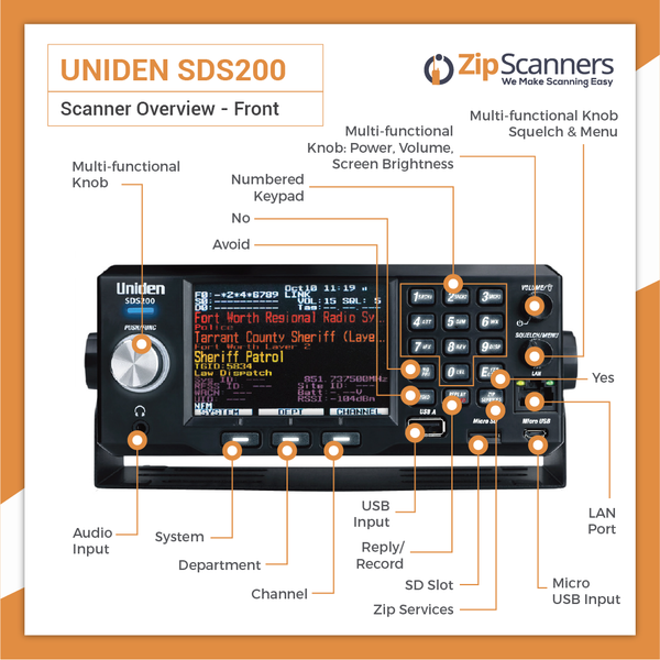 SDS200 Police Scanner  Uniden Digital BaseMobile Scanner FRONT