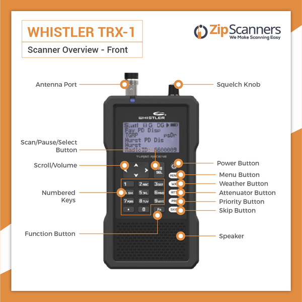 TRX-1 Police Scanner Whistler Digital Handheld Scanner FRONT
