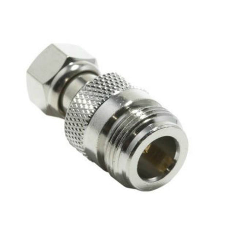 Wilson Coaxial Cable Connectors
