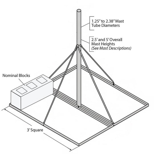 Rohn Non-Penetrating Flat Roof Mounts