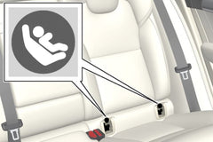 Lower Anchors & Seat Belts - Safer Together?