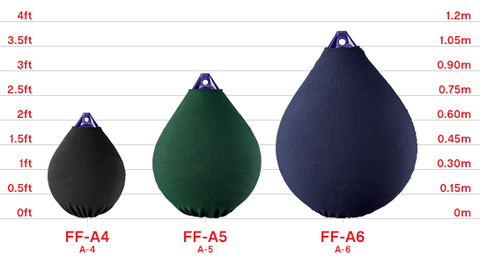 FenderFits/A Series Size Chart