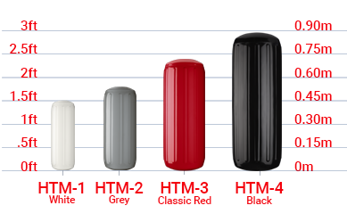 Fenders/HTM Series Size Chart