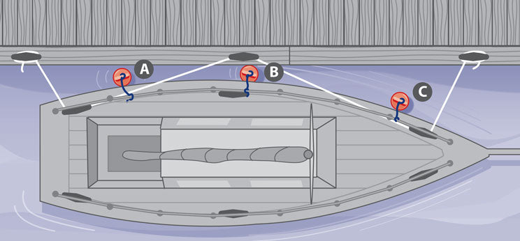 How to arrange boat fenders for docking