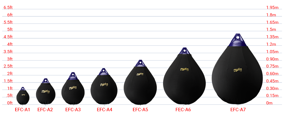 Elite Fender Covers/A Series Size Chart