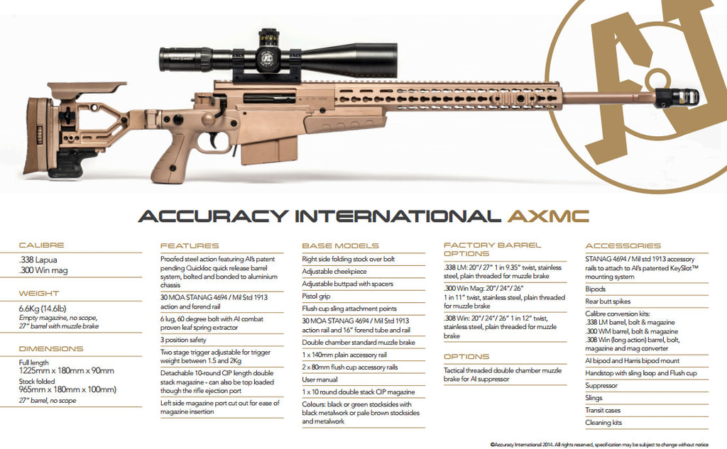 Accuracy International - AX Series Rifle – Sporting Services