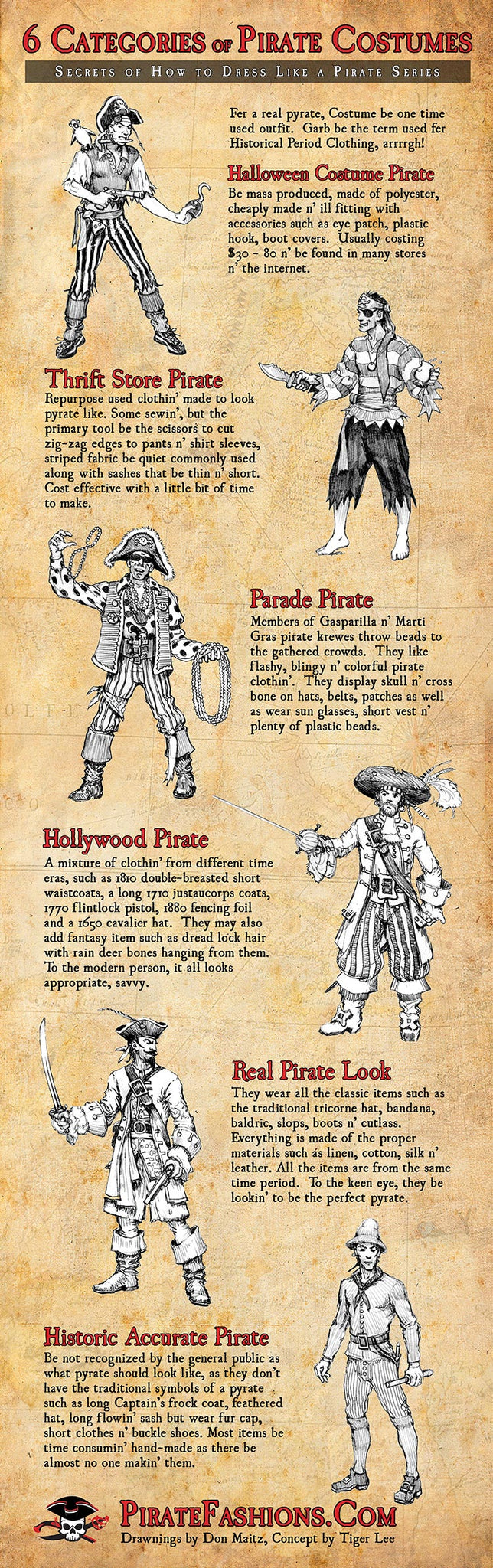 6 Types of Pirate Costumes