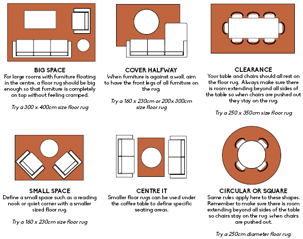 Rug Placement Guide Living and Dining