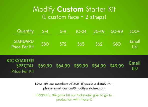 Custom Modify Watches Starter Kit Pricing