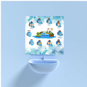 LAMINATED WATERPROOF REUSABLE WUDHU STICKER - The Islamic Kid Store