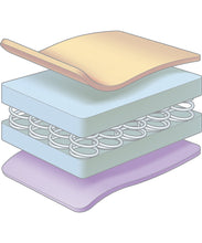 Load image into Gallery viewer, mothercare anti-allergy spring cot bed mattress (70x140cm)