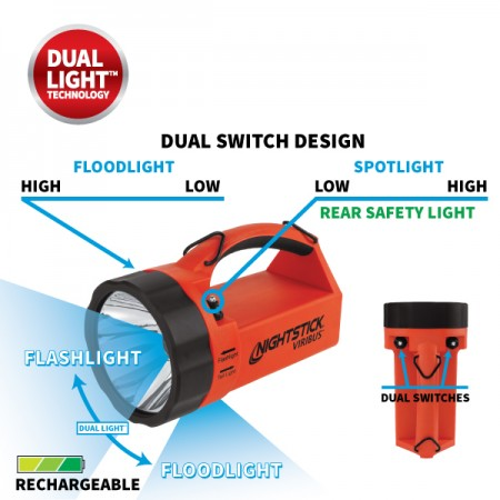 VIRIBUS™ Intrinsically Safe Rechargeable Dual-Light™ (1100 lumens)
