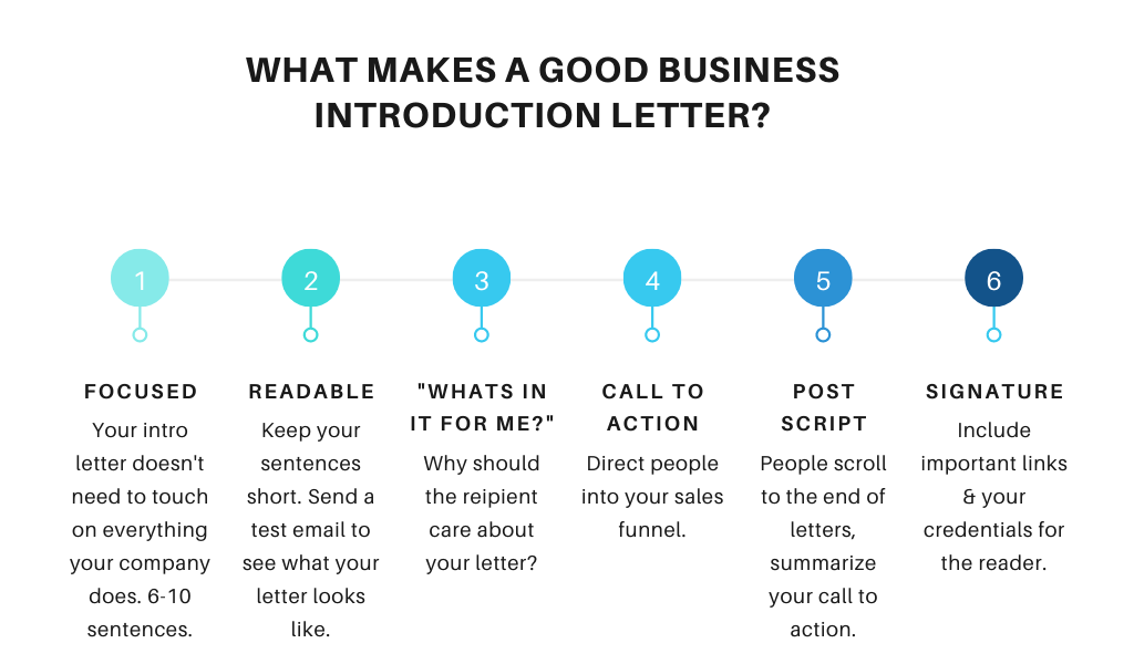 what makes a good introduction letter