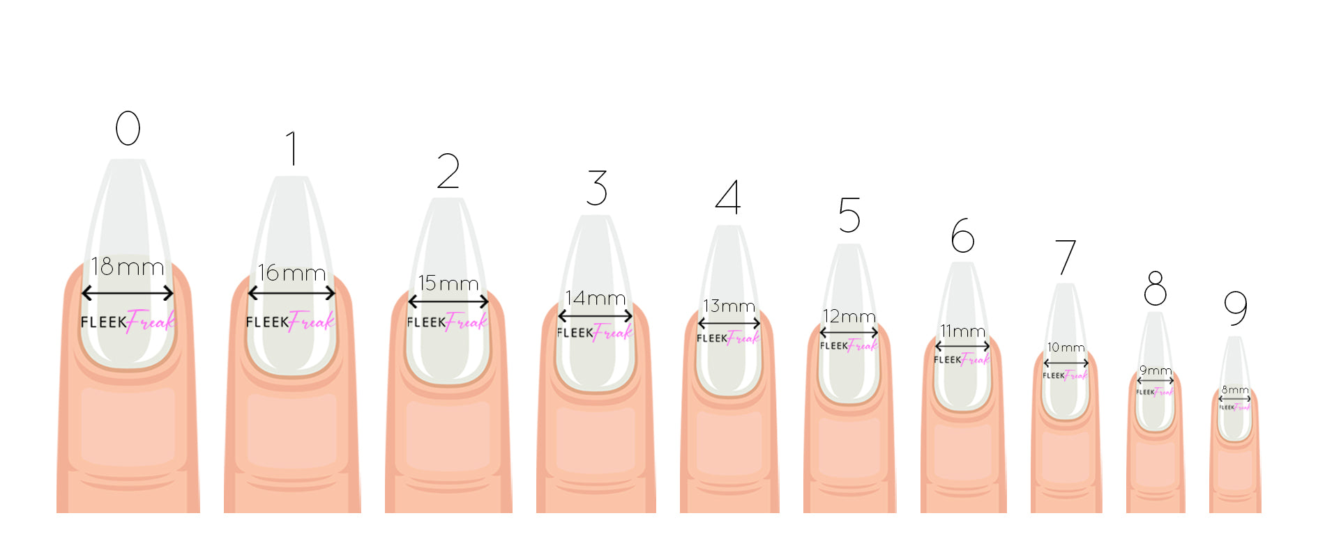 Nail Sizing Chart | Nail Measurements