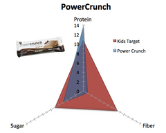 PowerCrunch