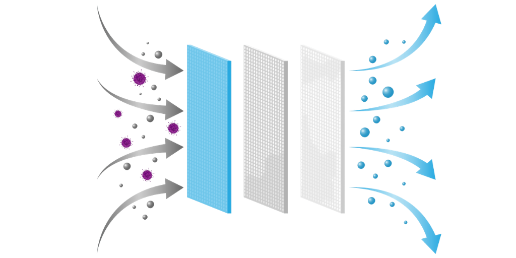 What is Nanofiltration?