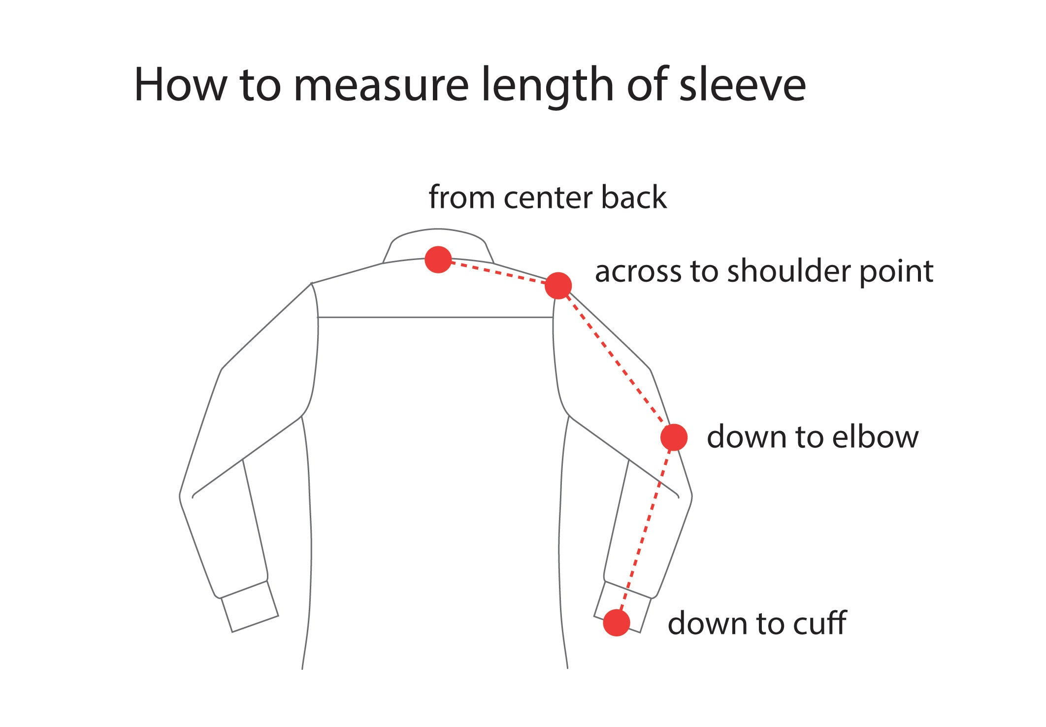 Ganton Measure Your Sleeve Length