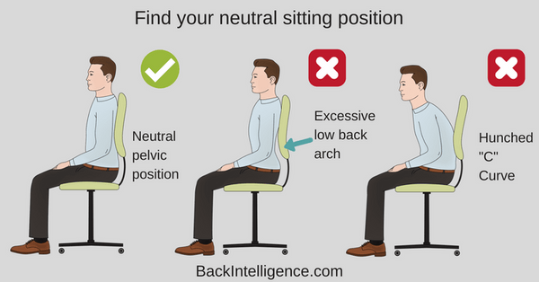 Poor Siting Position - Work From Home