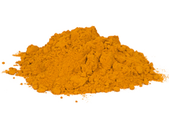 Turmeric; The miracle spice