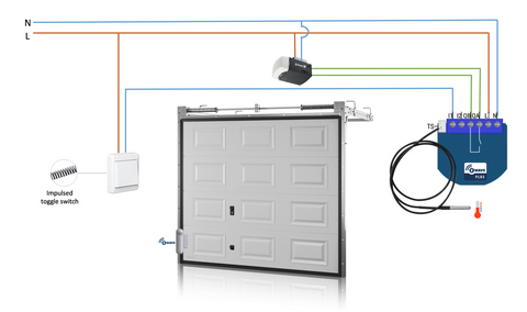 Qubino - Flush 1D Relay - Smart Control for doors and gates
