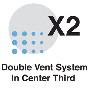 Double Vent System in Center Third