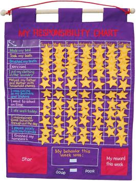 My Responsibility Chart