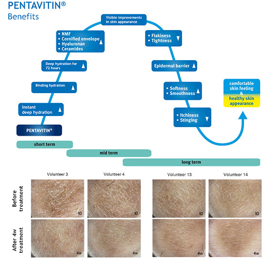 pentvitin-award-winning-ingredient