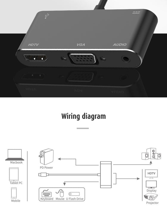 Type-C to HDMI VGA hub five in one multifunctional expansion dock usb-c 4K projector