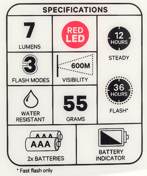 KNOG BOOMER Red Bike Rear 1 RED LED Light 7 Lumens 3 Mode 600m Visibility NEW