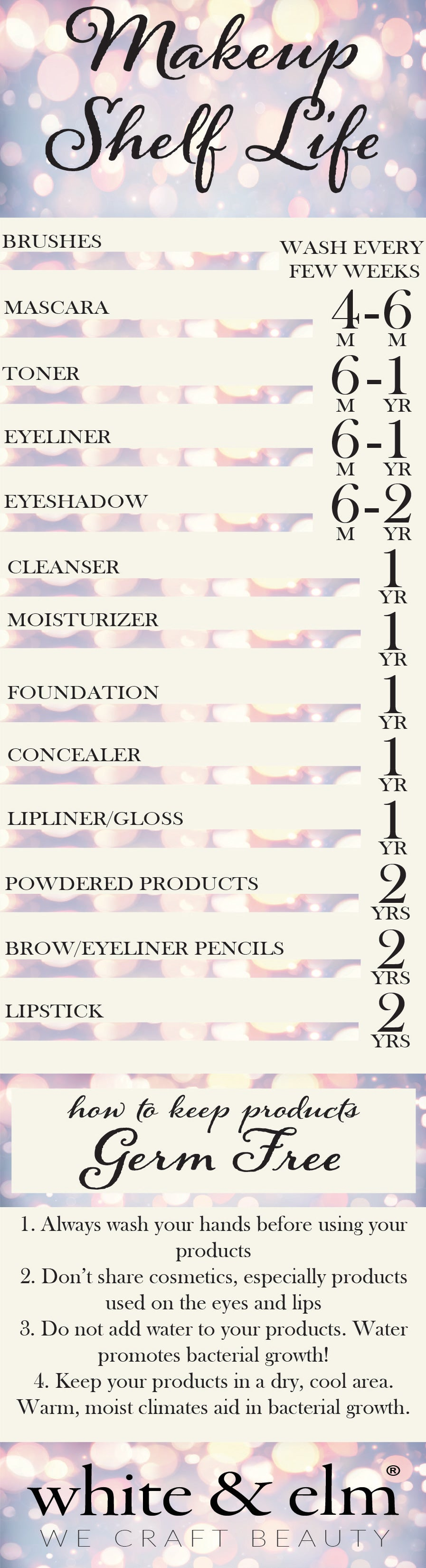 makeup expiration shelf life