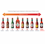 TABASCO® Garlic Pepper Sauce
