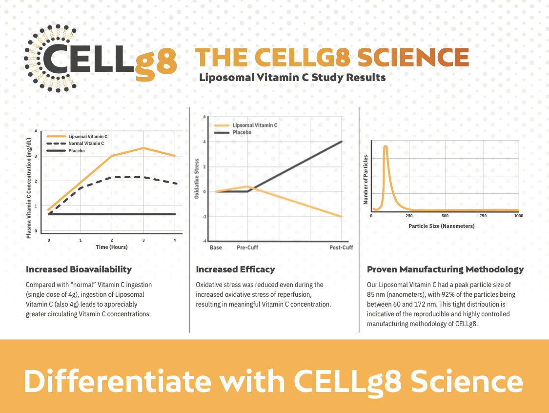 CELLg8 science with charts