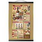 Ron Abuelo  Finish Collection Oloroso Infographic - Hanging Canvas Prints