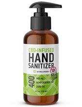 Load image into Gallery viewer, CBD-Infused Hand Sanitizer, 4oz