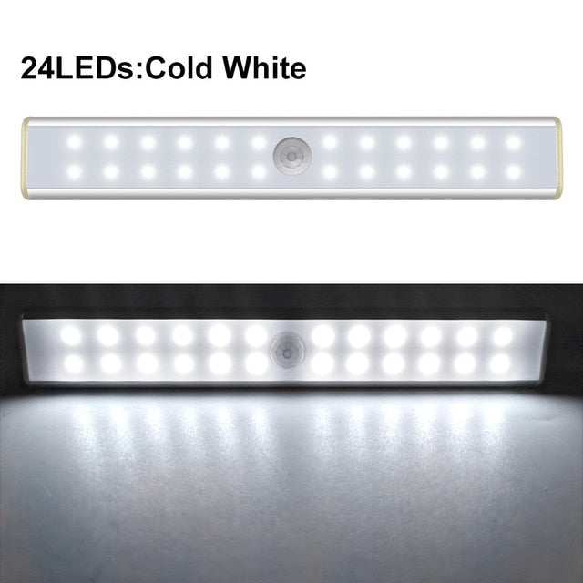 Magnetic USB Rechargeable Motion Sensor LED Sensor Cabinet Light