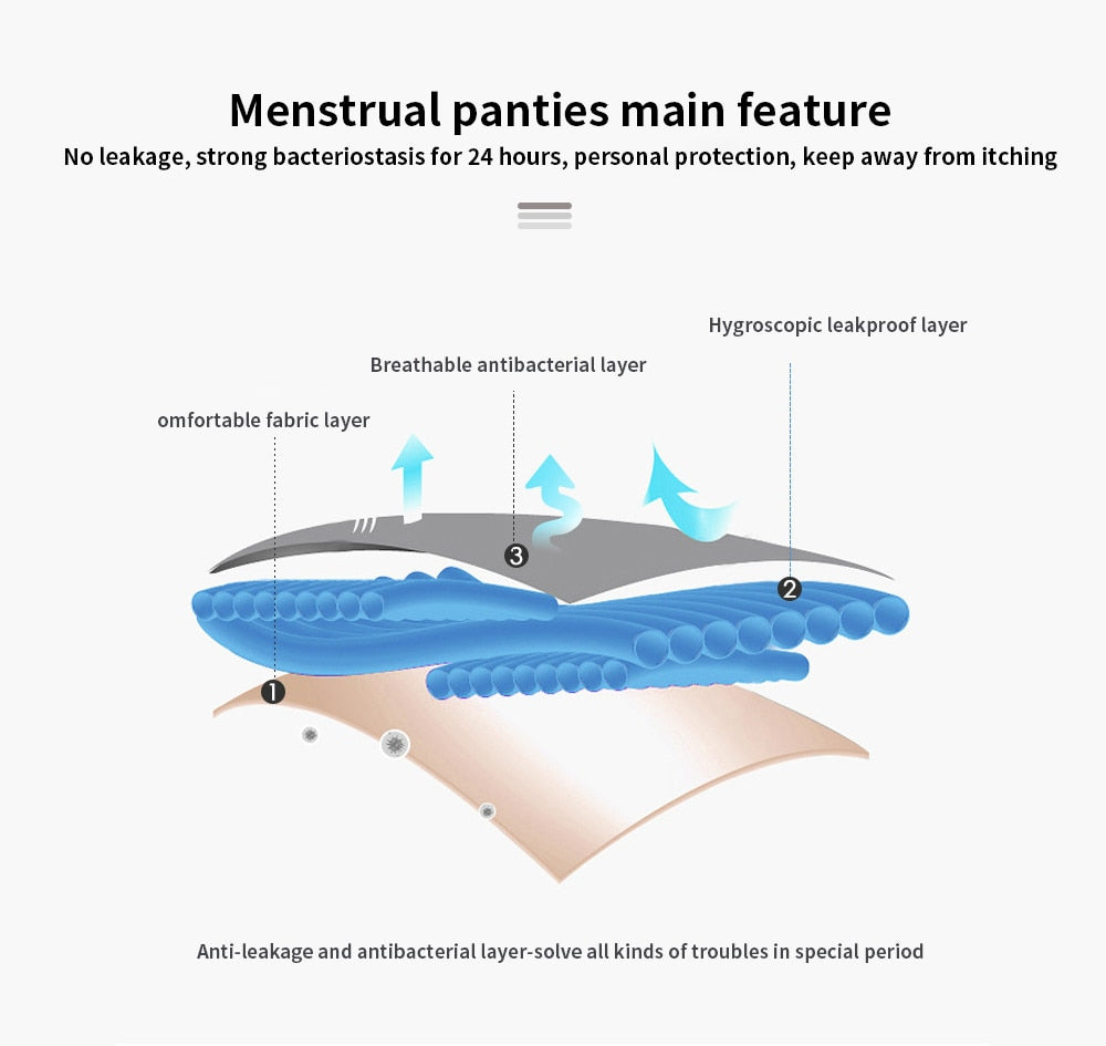 Seamless Leakproof Cotton Menstrual Women's Panties