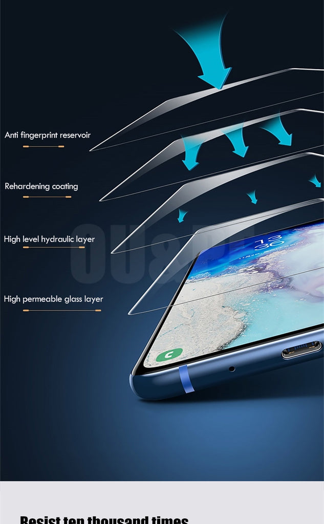 UV Tempered Glass Screen Protector For Samsung Devices